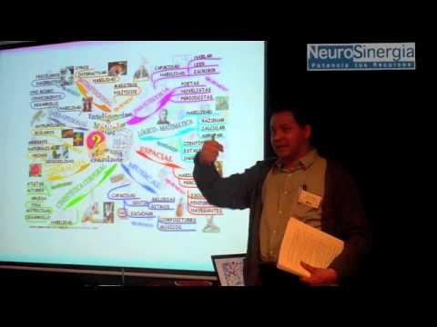 coaching-pnl-|-exito-|-programación-neurolinguistica-|-conferencias-pnl-7-de-7