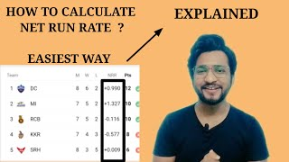 HOW TO CALCULATE NET RUN RATE IN CRICKET