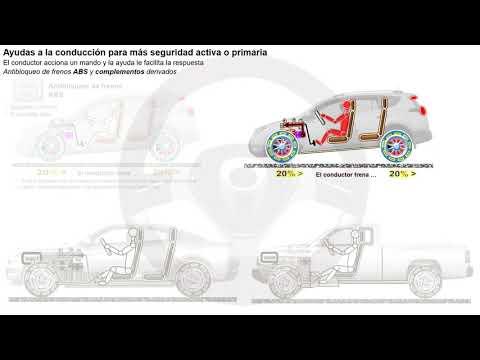 EVOLUCIÓN DE LA TECNOLOGÍA DEL AUTOMÓVIL A TRAVÉS DE SU HISTORIA - Módulo 3 (14/56)