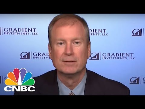 The Financial Sector Might Make A Comeback | Trading Nation | CNBC