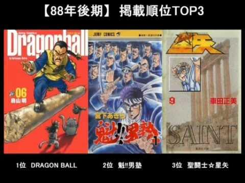 Weekly Shonen Jump history: Top 3 manga 1/2