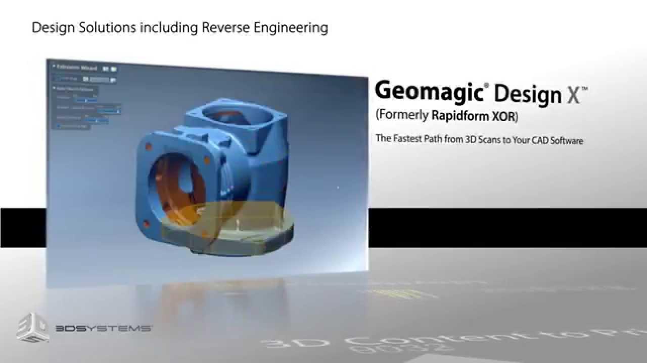 Geomagic Products