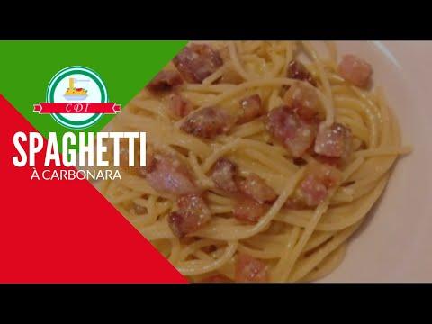 Receita feita na Italia do spaghetti a carbonara