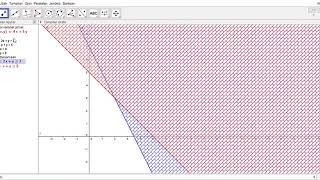 Tutorial Geogebra penyelesaian masalah program linear