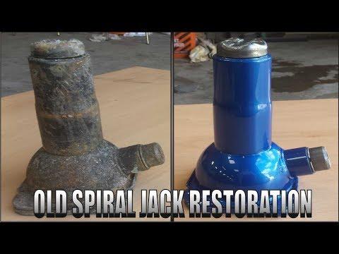 Types of screw jack