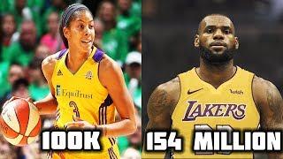 the main reason why nba players make more money than wnba players