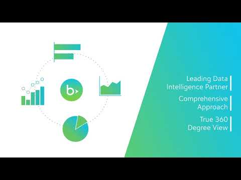Blackbaud Analytics Overview