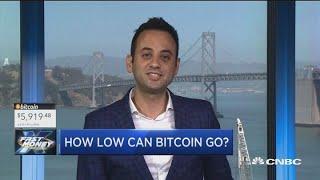 cnbc bitcoin jesus)