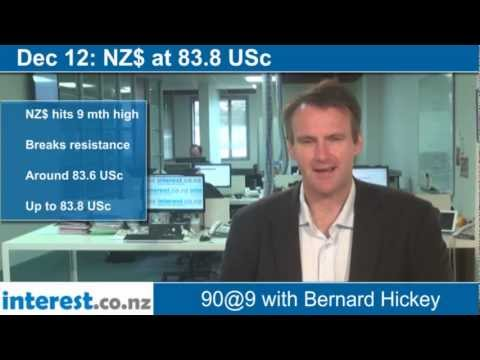90 seconds at 9 am: NZ$ at 83.8 USc (news with Bernard Hickey)
