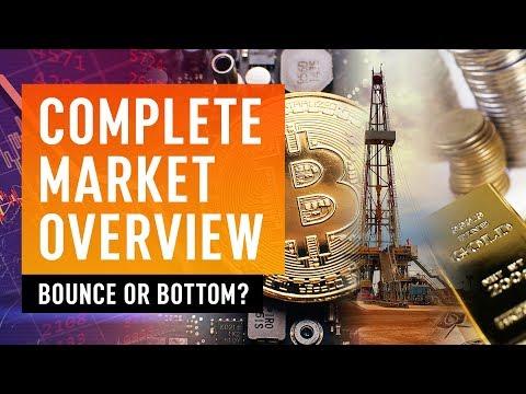 Global Asset Market Overview - Bounce Or Bottom?