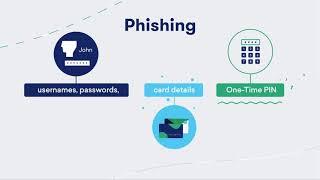 Phishing ENG