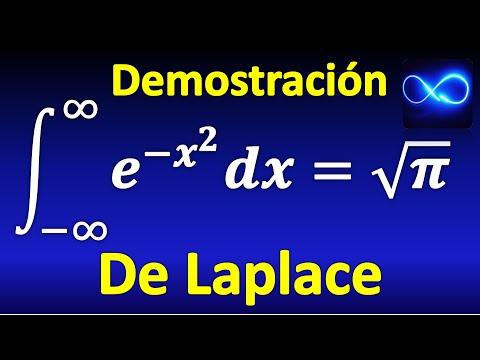 Derivada de una función inversa (fórmula)из YouTube · Длительность: 15 мин51 с