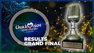 🏆 Wyniki finału Chuckvision Song Contest 2021! 🏆