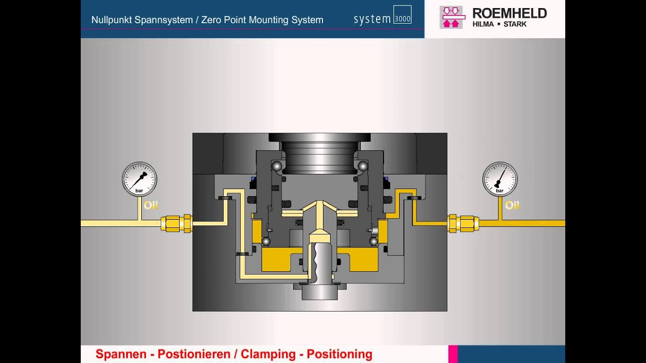 Zero Point Clamping On Cnc Machines Stark System 3000
