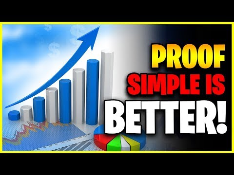 PROOF Simple IS Better ! $945 Day Trading the NASDAQ NQ -We Remove the NOISE | Renko Kings Software