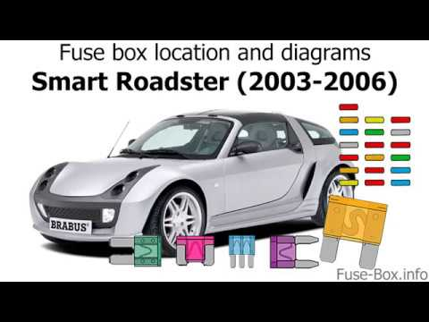 Fuse box location and diagrams Smart Roadster (2003-2006) - YouTube