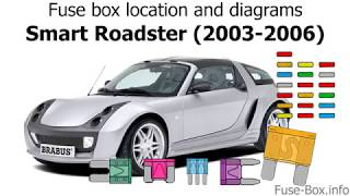 [DIAGRAM_3NM]  Fuse box location and diagrams: Smart Roadster (2003-2006) - YouTube | Smart Roadster Fuse Box Diagram |  | YouTube