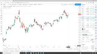 How To Use Tradingview.com To Mark Up Your Charts