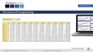 The Power of Compounding - Traders Corner
