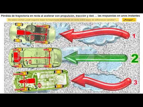 EVOLUCIÓN DE LA TECNOLOGÍA DEL AUTOMÓVIL A TRAVÉS DE SU HISTORIA - Módulo 2 (21/25)