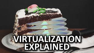 Virtualization As Fast As Possible