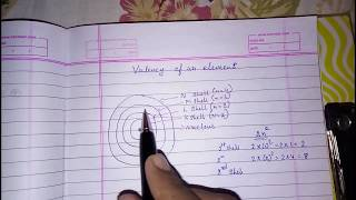 Video Valency of an element, structure of the atom, class 9 science, chemistry download MP3, 3GP, MP4, WEBM, AVI, FLV September 2018