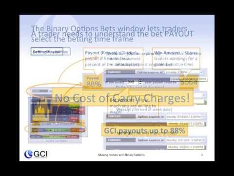 gci-trading,-gci-financial,-gci-forex
