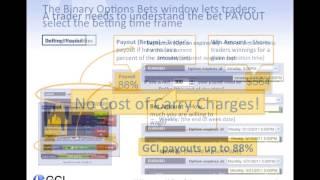 GCI Trading, GCI Financial, GCI Forex