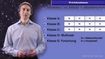 IP Adressklassen