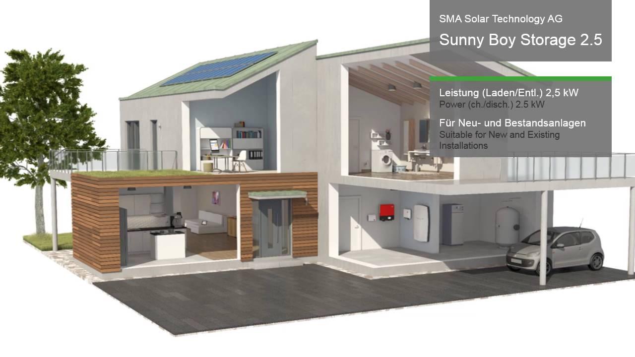ees award 2016 winner sma solar technology ag sunny. Black Bedroom Furniture Sets. Home Design Ideas