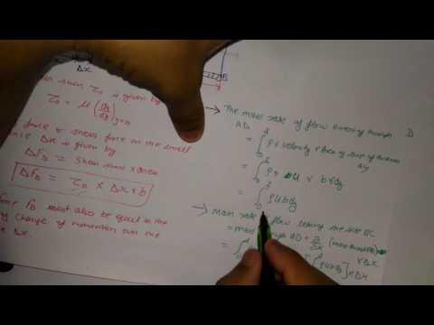 Drag force on a flat plate,part-6,Unit-5,fm