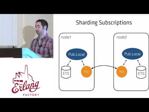 Erlang Factory SF 2016 Keynote  Phoenix and Elm – Making the Web Functional