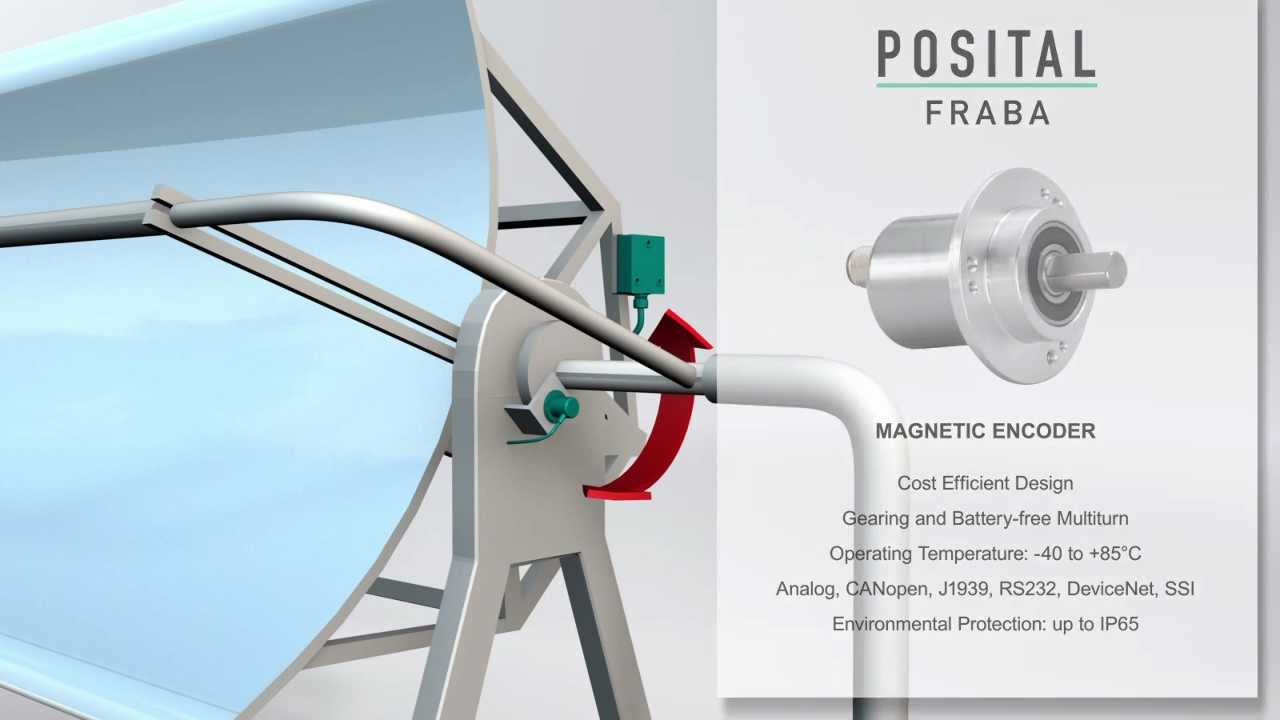 Posital Position Sensors For Parabolic Trough Systems