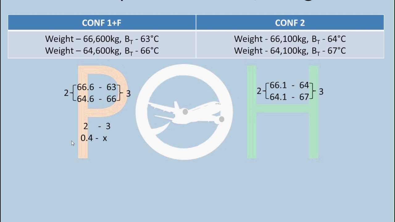 A320 - Flex Temperature Calculation (Dry Conditions)