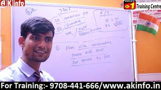 Samsung FRP Unlocking Full Tutorial by Rohit Jha @ Ak info