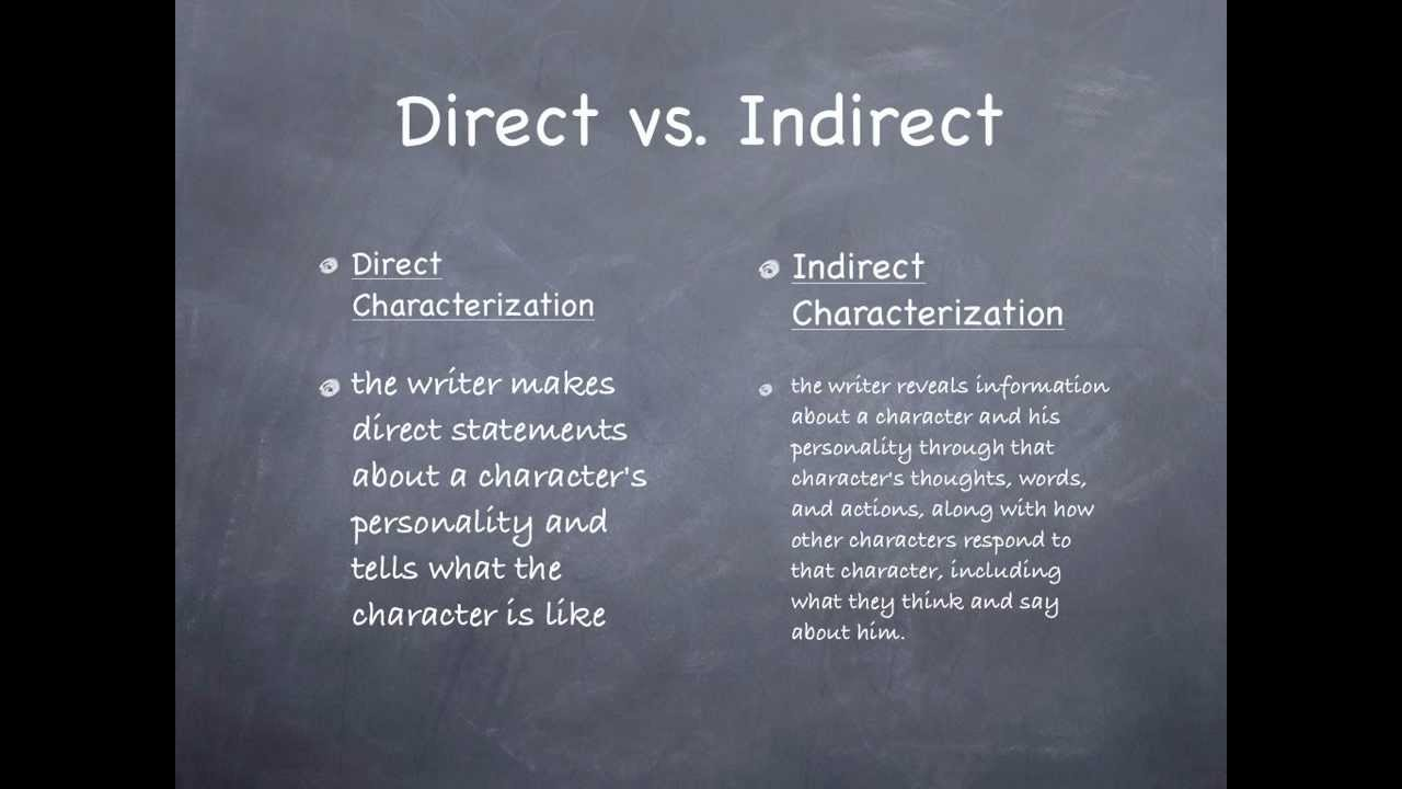 Direct Vs Indirect Characterization Lesson Plan Youtube