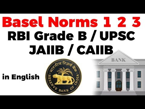 Basel Norms 1 2 3 explained in Simple Language with Concepts for RBI Grade B/UPSC/JAIIB/CAIIB