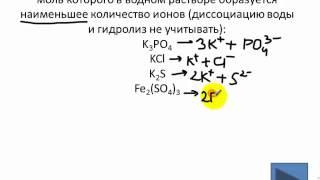 Тесты по химии. Диссоциация электролитов
