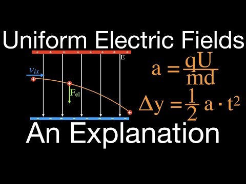 Uniform Electric Field (2 of 9) Motion of Charged Particles