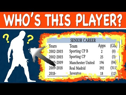 Guess The Footballer From Wikipedia Page  Football Quiz