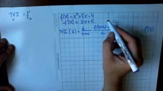 4 Tasa de variación instantánea y derivada