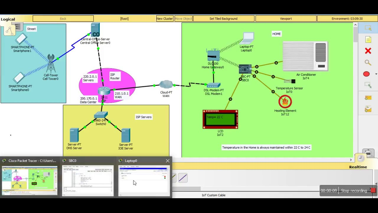 Smart Room connected to ISP having DNS server and 3G/4G Network Simulation  Cisco Packet Tracer