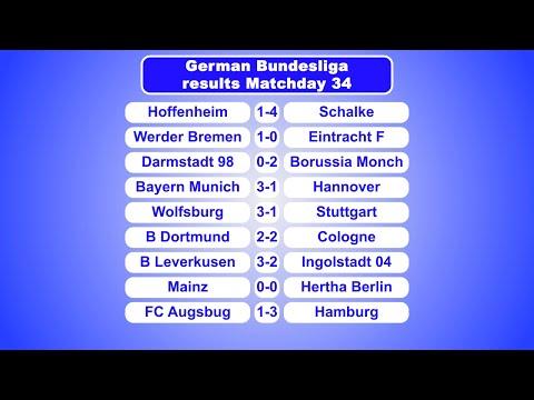 German Bundesliga Results & Table