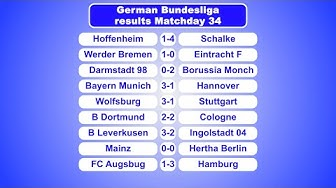 German Bundesliga Results & Table