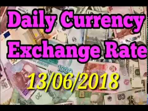 Daily Currency Exchange rate Today 13/06/2018