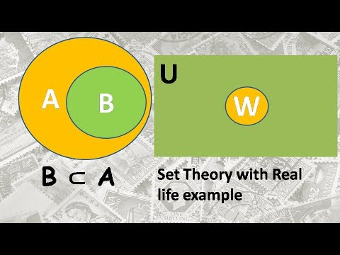 Set Theory Basic What Is Set And Universal Set