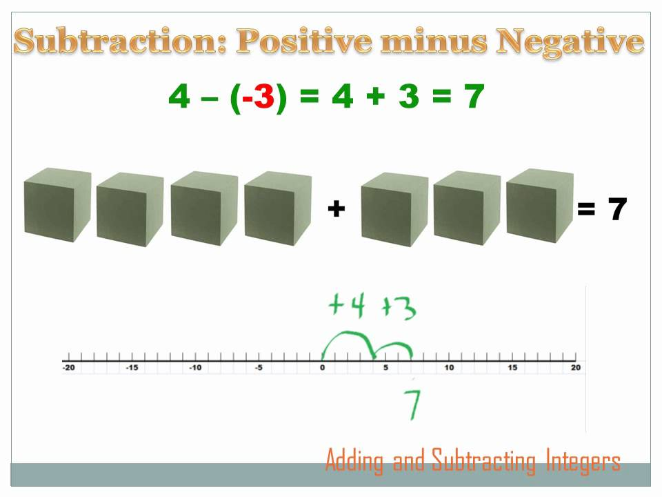 Adding And Subtracting Integers 7th Grade Math Youtube