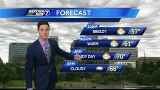 Sunday morning's warm, windy, and cloudy forecast