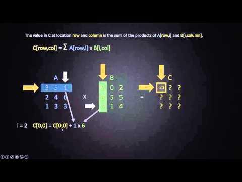 matrix-multiplication-in-c#