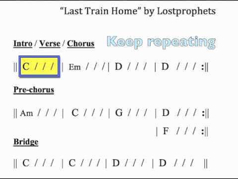 Last Train Home Moving Chord Chart Beginner Guitar Youtube